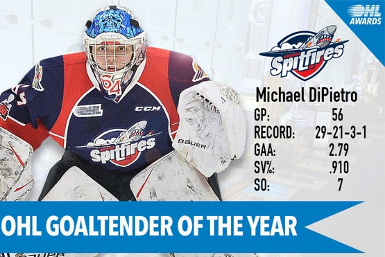 Spitfires' Michael DiPietro Named OHL Goaltender of the Year